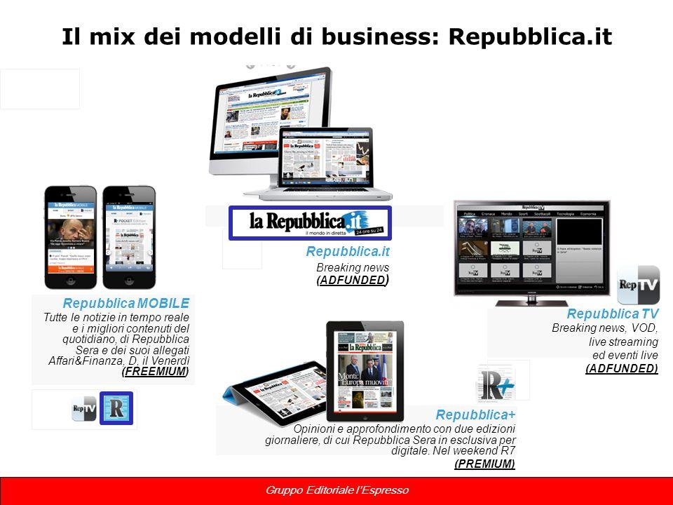 11 Gruppo Editoriale lEspresso Repubblica MOBILE Tutte le notizie in tempo reale e i migliori contenuti del quotidiano, di Repubblica Sera e dei suoi
