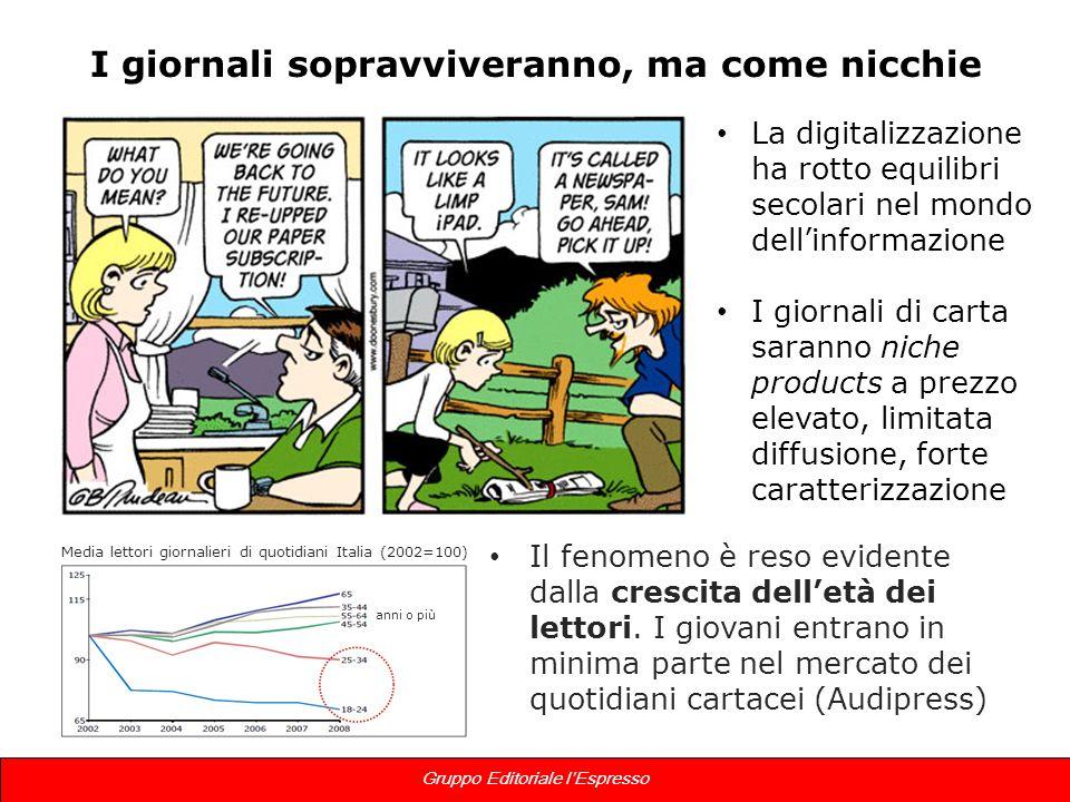 3 Gruppo Editoriale lEspresso Media lettori giornalieri di quotidiani Italia (2002=100) anni o più Il fenomeno è reso evidente dalla crescita delletà