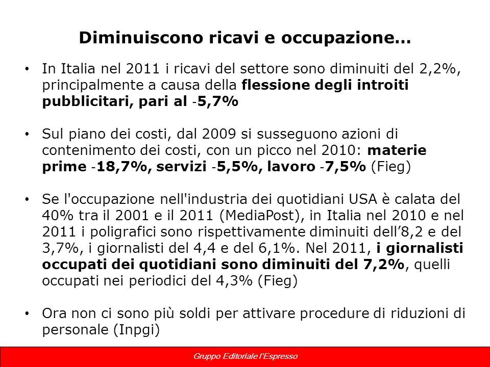 5 Gruppo Editoriale lEspresso Diminuiscono ricavi e occupazione… In Italia nel 2011 i ricavi del settore sono diminuiti del 2,2%, principalmente a cau