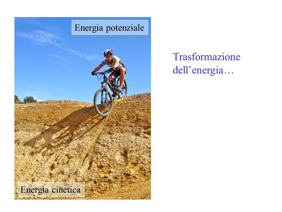 Energia potenziale Energia cinetica Trasformazione dellenergia…