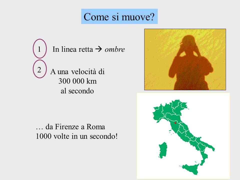 Come si muove? In linea retta ombre … da Firenze a Roma 1000 volte in un secondo! 1 A una velocità di 300 000 km al secondo 2