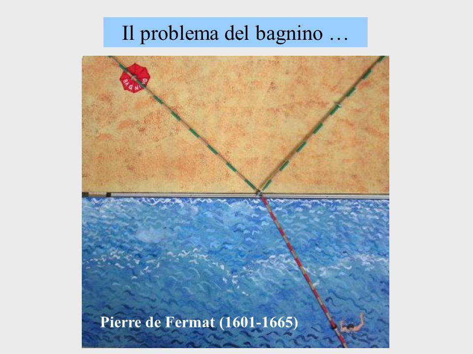 Il problema del bagnino … Pierre de Fermat (1601-1665)