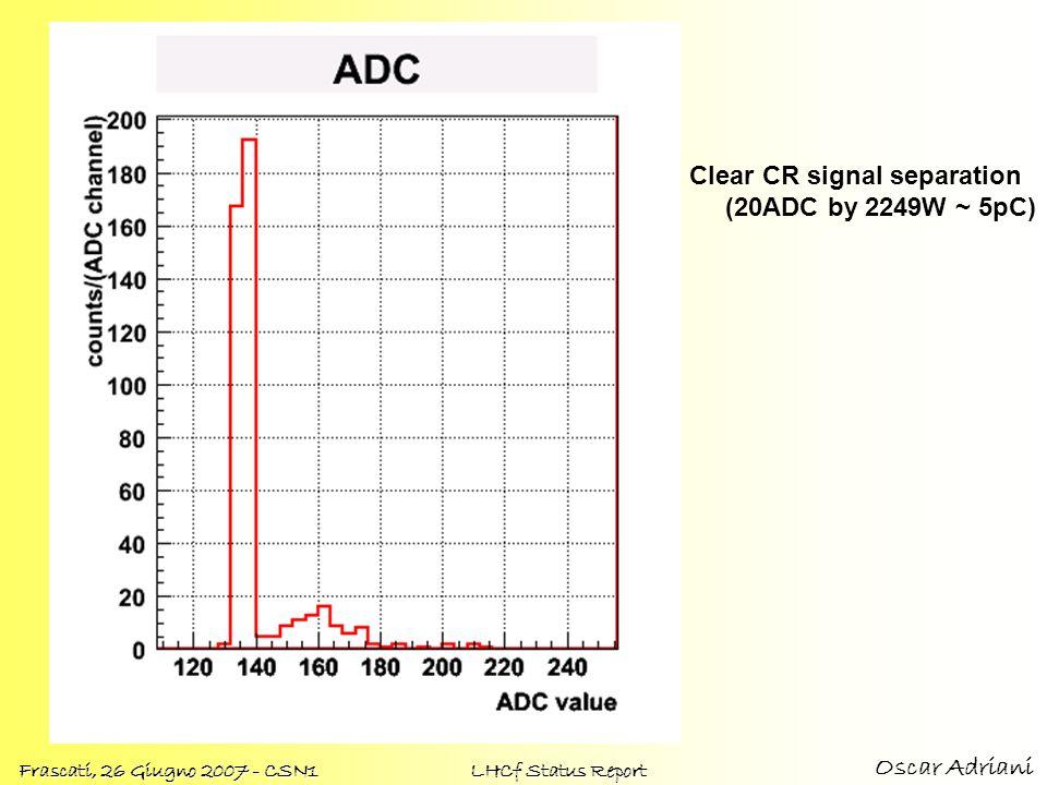Oscar Adriani Frascati, 26 Giugno 2007 - CSN1 LHCf Status Report Clear CR signal separation (20ADC by 2249W ~ 5pC)