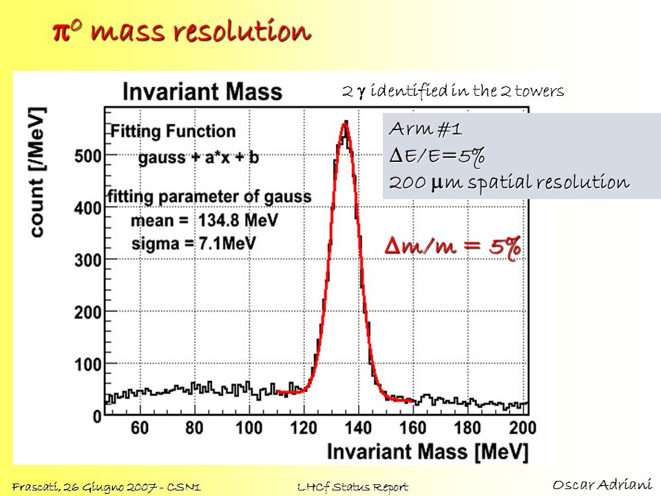 Oscar Adriani Frascati, 26 Giugno 2007 - CSN1 LHCf Status Report Monte Carlo ray energy spectrum (5% Energy resolution is taken into account) (5% Energy resolution is taken into account) 10 6 generated LHC interactions 10 6 generated LHC interactions 1 minute exposure @10 29 cm -2 s -1 luminosity Discrimination between various models is feasible Quantitative discrimination with the help of a properly defined 2 discriminating variable based on the spectrum shape (see TDR for details)