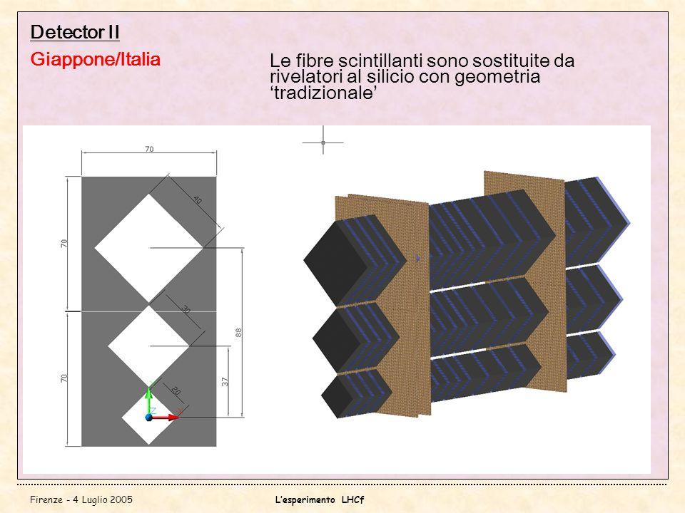 Firenze - 4 Luglio 2005Lesperimento LHCf Detector II Giappone/Italia Le fibre scintillanti sono sostituite da rivelatori al silicio con geometria tradizionale