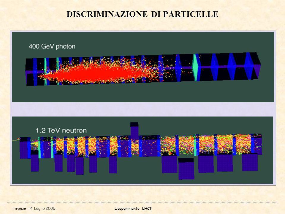 Firenze - 4 Luglio 2005Lesperimento LHCf DISCRIMINAZIONE DI PARTICELLE