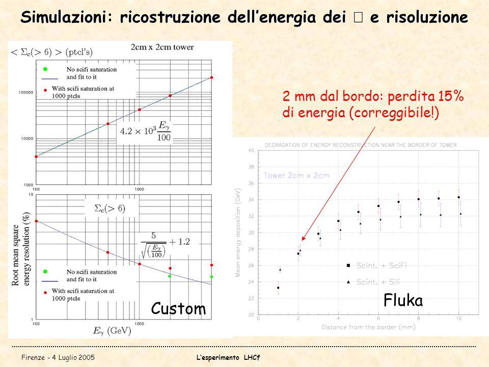 Firenze - 4 Luglio 2005Lesperimento LHCf Simulazioni: ricostruzione dellenergia dei e risoluzione 2 mm dal bordo: perdita 15% di energia (correggibile!) Fluka Custom