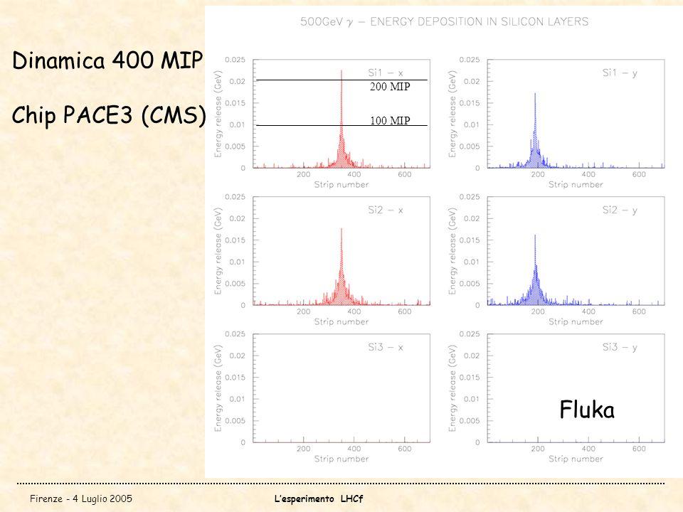 Firenze - 4 Luglio 2005Lesperimento LHCf Fluka Dinamica 400 MIP Chip PACE3 (CMS) 100 MIP 200 MIP
