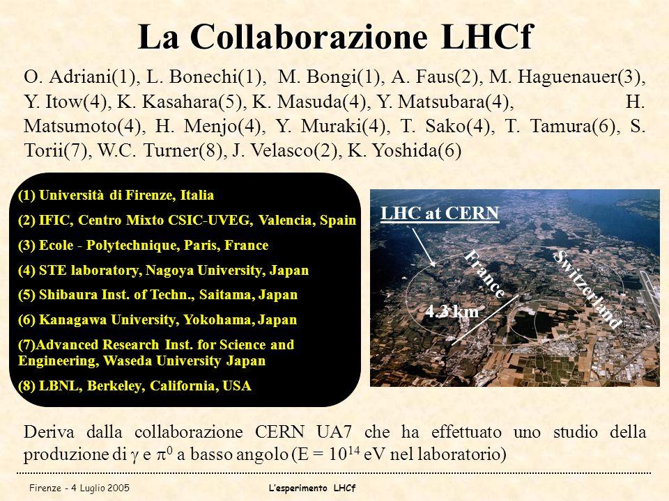 Firenze - 4 Luglio 2005Lesperimento LHCf La Collaborazione LHCf O. Adriani(1), L. Bonechi(1), M. Bongi(1), A. Faus(2), M. Haguenauer(3), Y. Itow(4), K