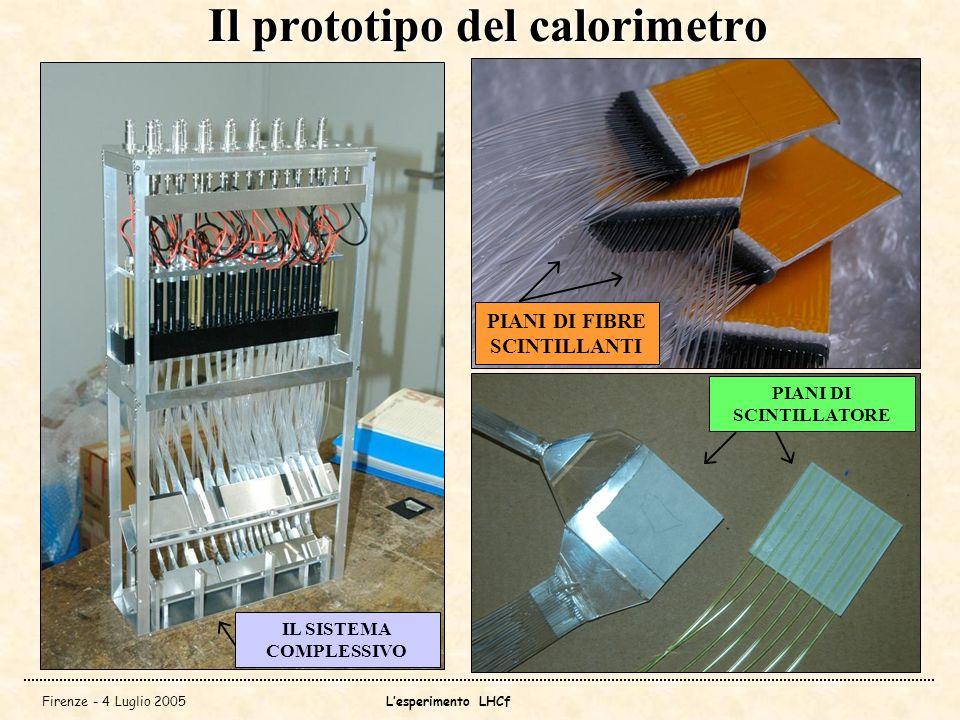 Firenze - 4 Luglio 2005Lesperimento LHCf Il prototipo del calorimetro PIANI DI FIBRE SCINTILLANTI PIANI DI SCINTILLATORE IL SISTEMA COMPLESSIVO