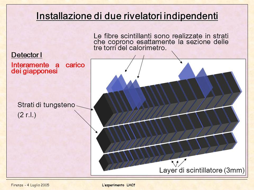 Firenze - 4 Luglio 2005Lesperimento LHCf Installazione di due rivelatori indipendenti Detector I Interamente a carico dei giapponesi Le fibre scintillanti sono realizzate in strati che coprono esattamente la sezione delle tre torri del calorimetro.