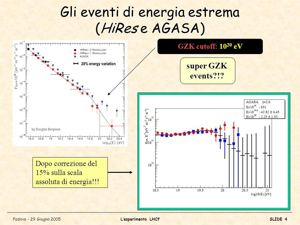 Padova - 29 Giugno 2005Lesperimento LHCfSLIDE 5 Il contributo predominante al flusso di energia è nella regione very forward ( = 0) Le misure a più alta energia (E=10 14 eV) di sezione durto di produzione di pioni neutri in regione di alta rapidità (, y = 5÷7) sono quelle di UA7 E lab =10 17 eV LHCf consente di estendere le misure fino a E lab =10 17 eV (energia equivalente nel s.d.r.