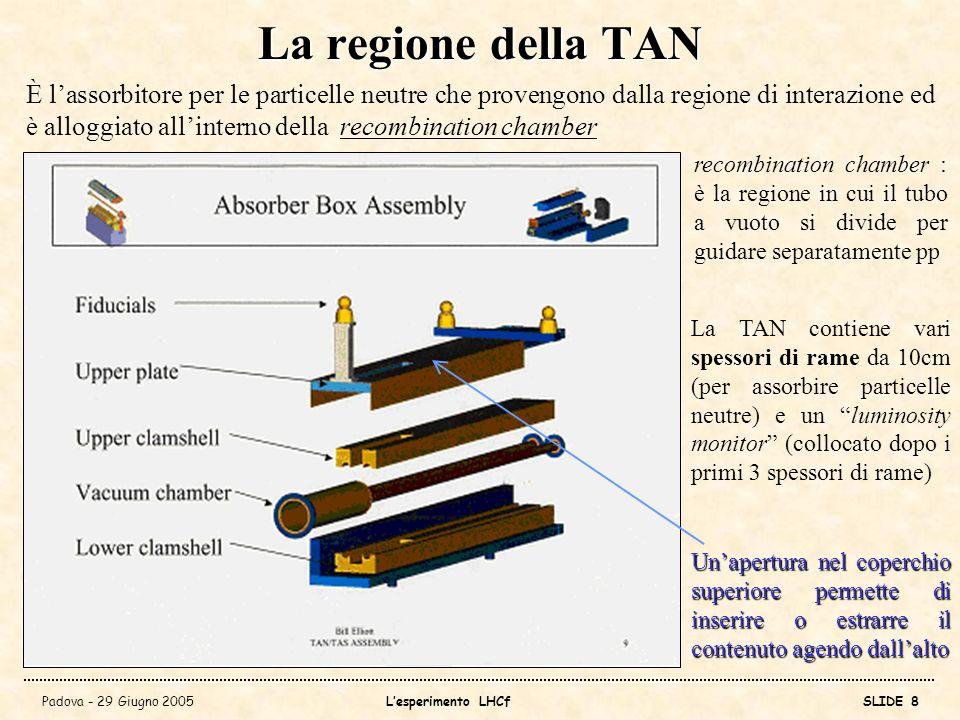 Padova - 29 Giugno 2005Lesperimento LHCfSLIDE 19 DISCRIMINAZIONE DI PARTICELLE