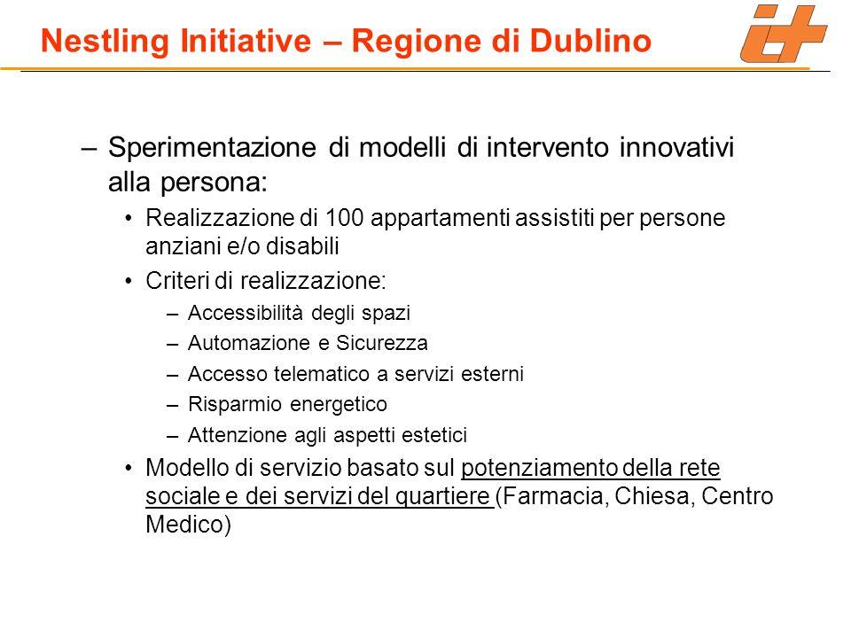 –Sperimentazione di modelli di intervento innovativi alla persona: Realizzazione di 100 appartamenti assistiti per persone anziani e/o disabili Criter