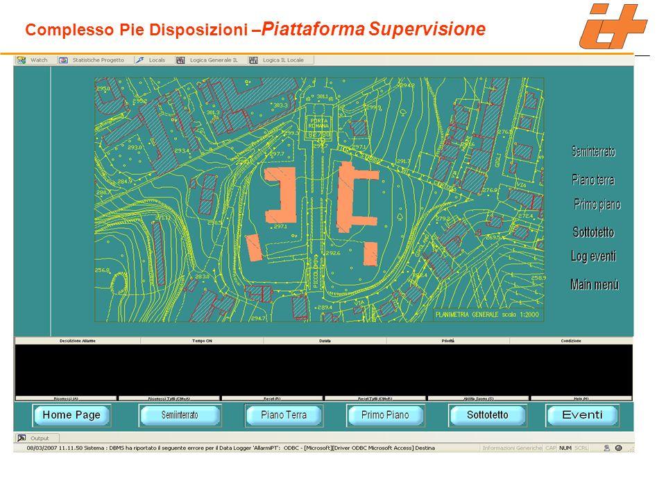 Complesso Pie Disposizioni – Piattaforma Supervisione