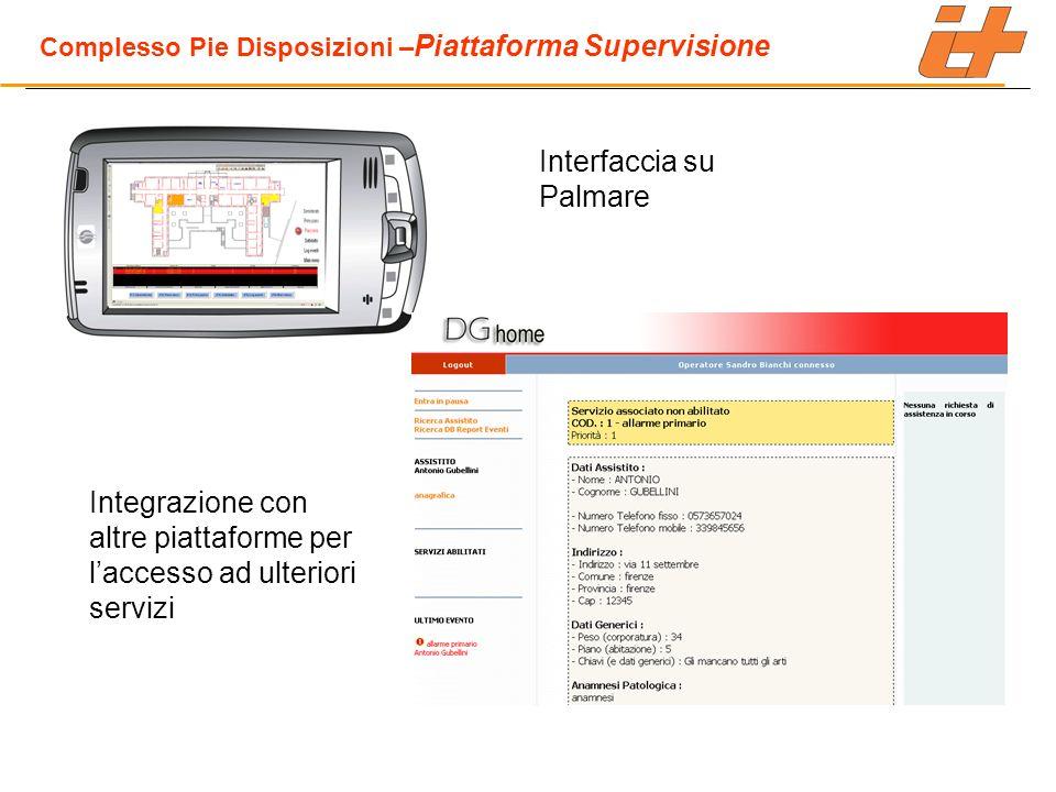 Integrazione con altre piattaforme per laccesso ad ulteriori servizi Interfaccia su Palmare Complesso Pie Disposizioni – Piattaforma Supervisione