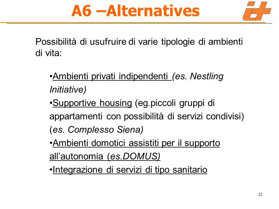 22 A6 –Alternatives Possibilità di usufruire di varie tipologie di ambienti di vita: Ambienti privati indipendenti (es. Nestling Initiative) Supportiv