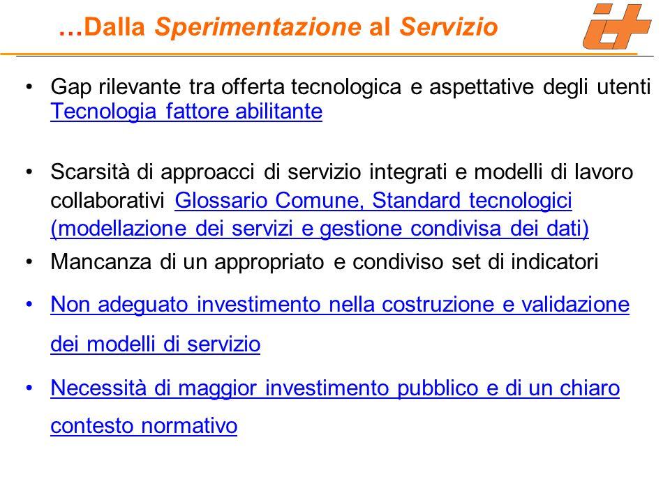 Gap rilevante tra offerta tecnologica e aspettative degli utenti Tecnologia fattore abilitante Scarsità di approacci di servizio integrati e modelli d