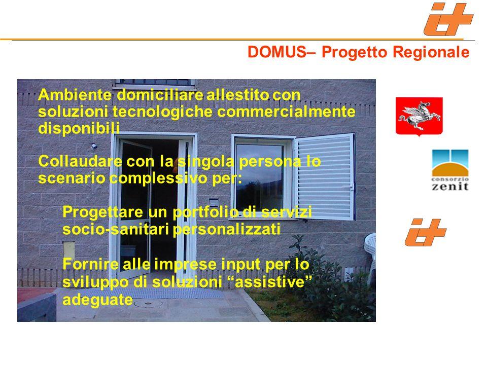 DOMUS– Progetto Regionale Ambiente domiciliare allestito con soluzioni tecnologiche commercialmente disponibili Collaudare con la singola persona lo s