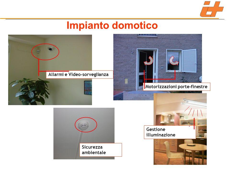 Impianto domotico Allarmi e Video-sorveglianza Motorizzazioni porte-finestre Gestione illuminazione Sicurezza ambientale