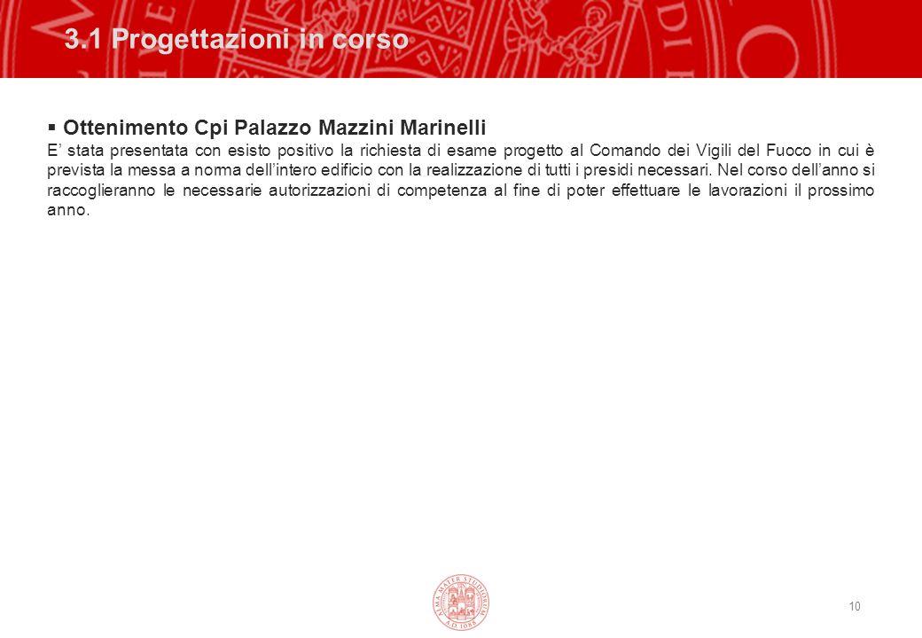 10 3.1 Progettazioni in corso Ottenimento Cpi Palazzo Mazzini Marinelli E stata presentata con esisto positivo la richiesta di esame progetto al Coman