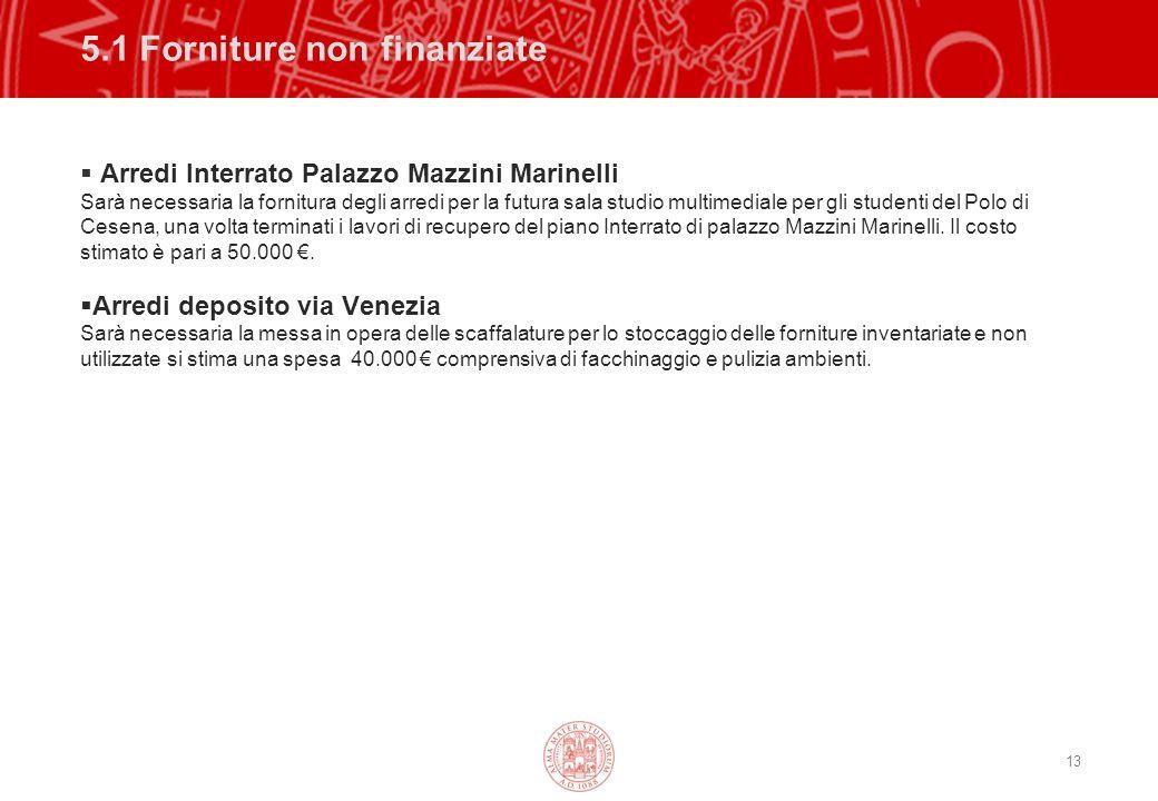 13 5.1 Forniture non finanziate Arredi Interrato Palazzo Mazzini Marinelli Sarà necessaria la fornitura degli arredi per la futura sala studio multime