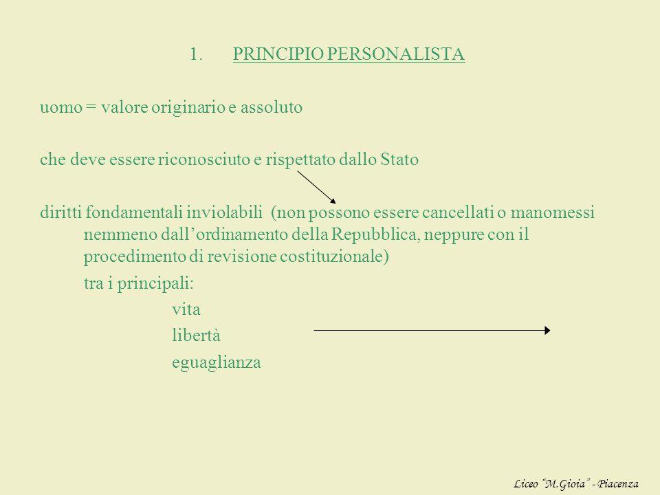 APPROFONDIMENTO PRINCIPI COSTITUZIONALI I CINQUE PRINCIPI FONDAMENTALI secondo laggregazione concettuale del prof. Gallo, che riprende il costituziona