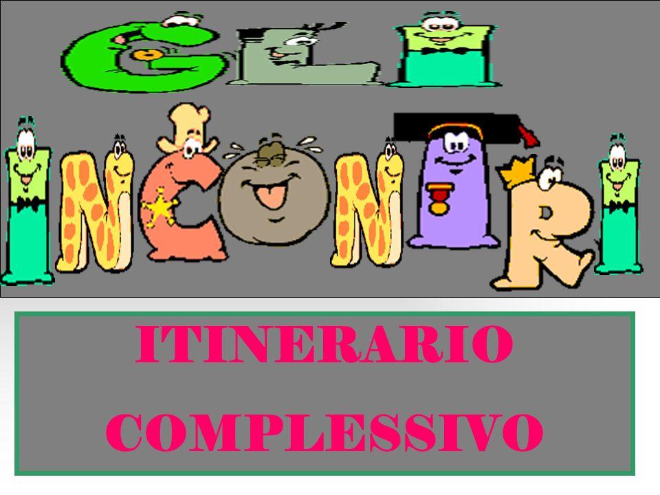 ITINERARIO COMPLESSIVO
