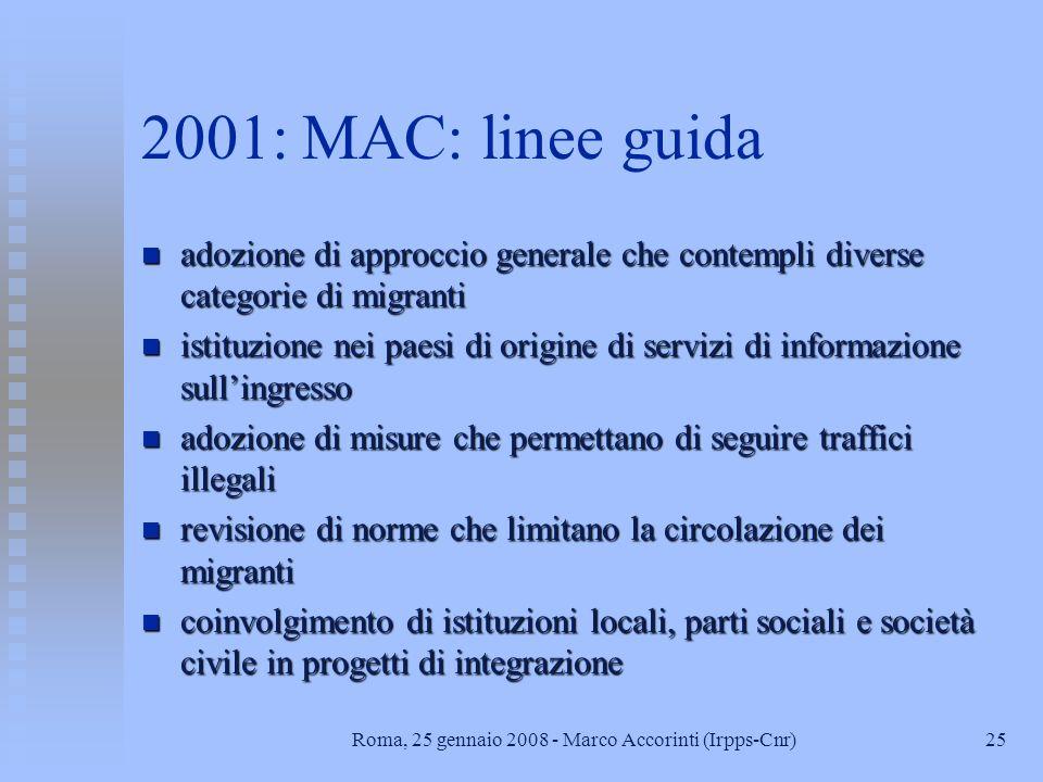 24Roma, 25 gennaio 2008 - Marco Accorinti (Irpps-Cnr) 2001: comunicazione al Consiglio e al Parlamento: MAC della politica comunitaria, 11.7.2001 n la