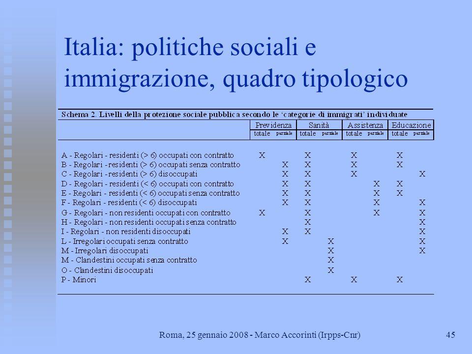 45Roma, 25 gennaio 2008 - Marco Accorinti (Irpps-Cnr) Italia: politiche sociali e immigrazione, quadro tipologico