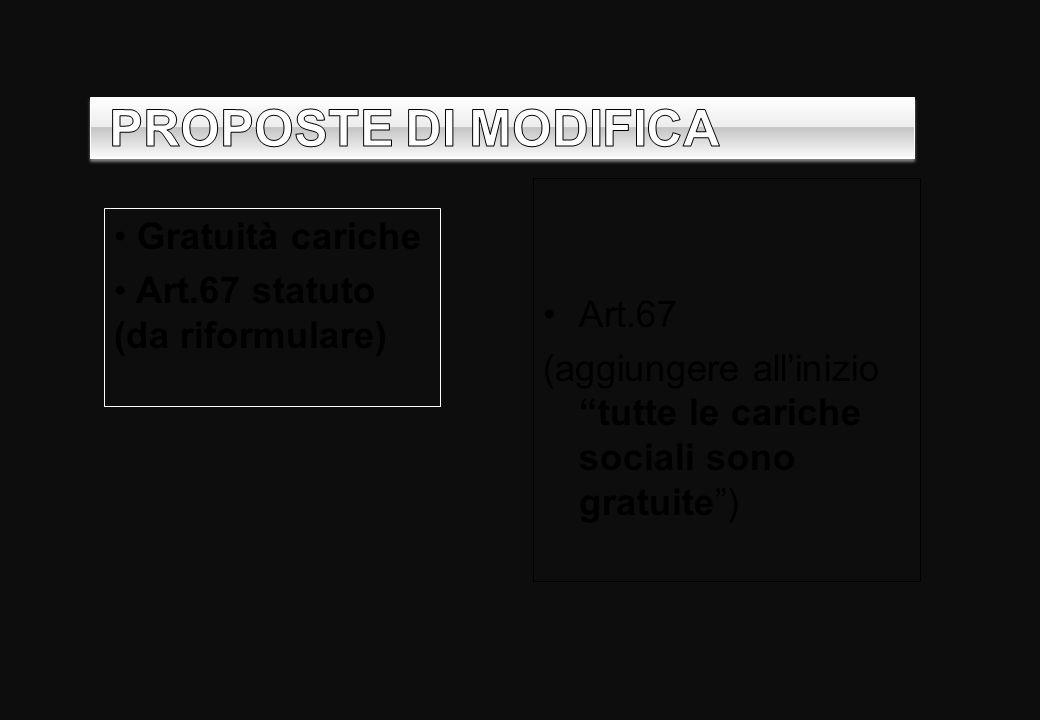 Art.67 (aggiungere allinizio tutte le cariche sociali sono gratuite) Gratuità cariche Art.67 statuto (da riformulare)