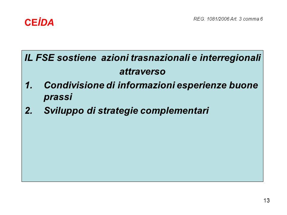 13 IL FSE sostiene azioni trasnazionali e interregionali attraverso 1.Condivisione di informazioni esperienze buone prassi 2.Sviluppo di strategie com