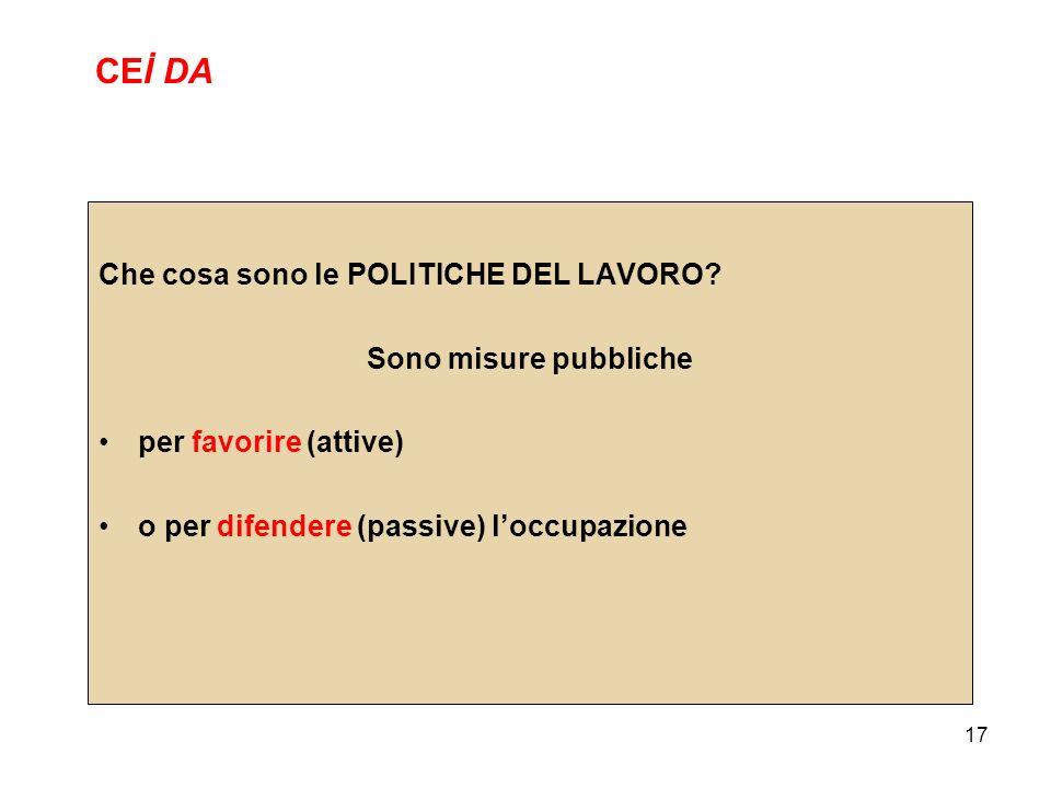 17 Che cosa sono le POLITICHE DEL LAVORO? Sono misure pubbliche per favorire (attive) o per difendere (passive) loccupazione CEİ DA
