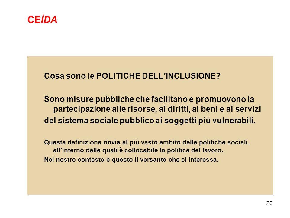 20 Cosa sono le POLITICHE DELLINCLUSIONE? Sono misure pubbliche che facilitano e promuovono la partecipazione alle risorse, ai diritti, ai beni e ai s