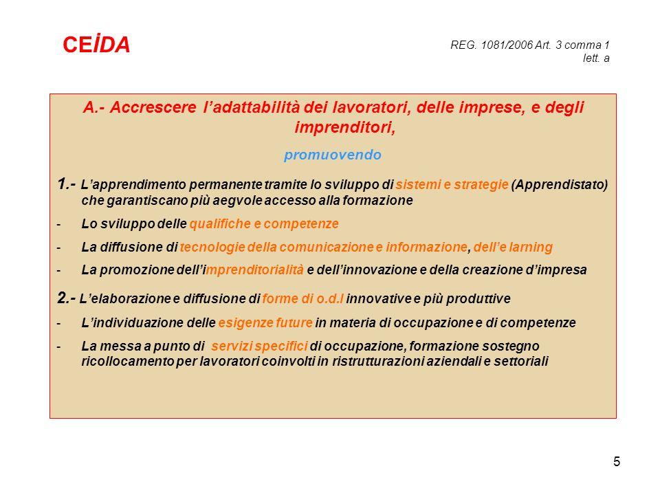 5 REG. 1081/2006 Art. 3 comma 1 lett. a A.- Accrescere ladattabilità dei lavoratori, delle imprese, e degli imprenditori, promuovendo 1.- Lapprendimen
