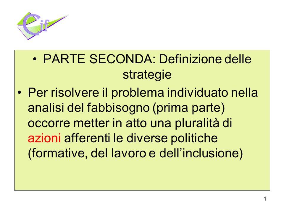 1 PARTE SECONDA: Definizione delle strategie Per risolvere il problema individuato nella analisi del fabbisogno (prima parte) occorre metter in atto una pluralità di azioni afferenti le diverse politiche (formative, del lavoro e dellinclusione)