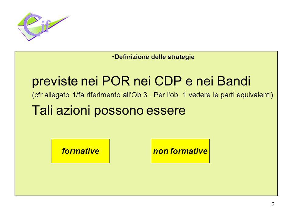 2 Definizione delle strategie previste nei POR nei CDP e nei Bandi (cfr allegato 1/fa riferimento allOb.3.