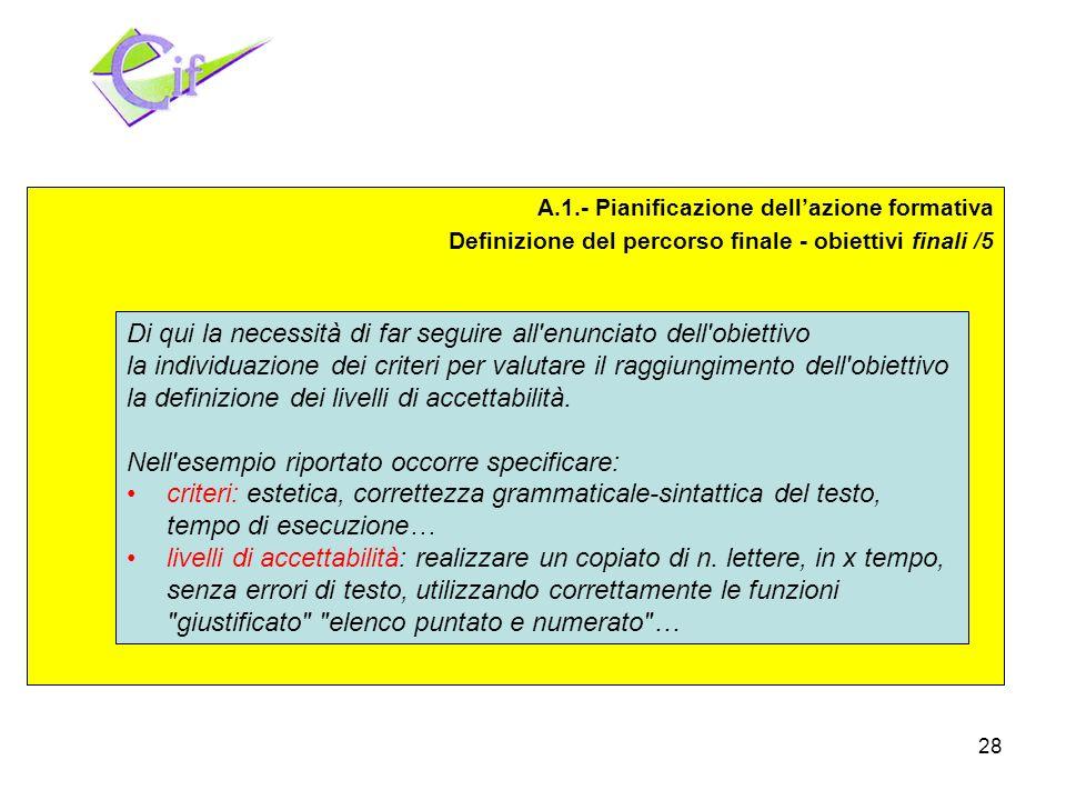 28 Pianificazione Realizzazione Valutazione A.1.- Pianificazione dellazione formativa Definizione del percorso finale - obiettivi finali /5 Di qui la necessità di far seguire all enunciato dell obiettivo la individuazione dei criteri per valutare il raggiungimento dell obiettivo la definizione dei livelli di accettabilità.