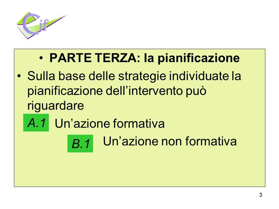 3 PARTE TERZA: la pianificazione Sulla base delle strategie individuate la pianificazione dellintervento può riguardare Unazione formativa Unazione non formativa A.1 B.1