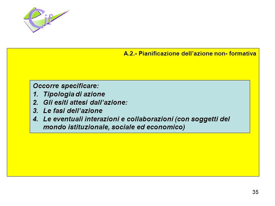 35 Pianificazione Realizzazione Valutazione A.2.- Pianificazione dellazione non- formativa Occorre specificare: 1.Tipologia di azione 2.Gli esiti attesi dallazione: 3.Le fasi dellazione 4.Le eventuali interazioni e collaborazioni (con soggetti del mondo istituzionale, sociale ed economico)