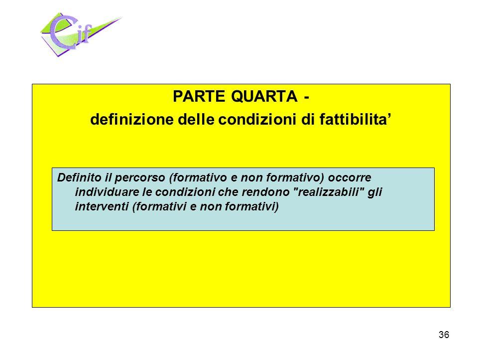 36 Pianificazione Realizzazione Valutazione PARTE QUARTA - definizione delle condizioni di fattibilita Definito il percorso (formativo e non formativo) occorre individuare le condizioni che rendono realizzabili gli interventi (formativi e non formativi)