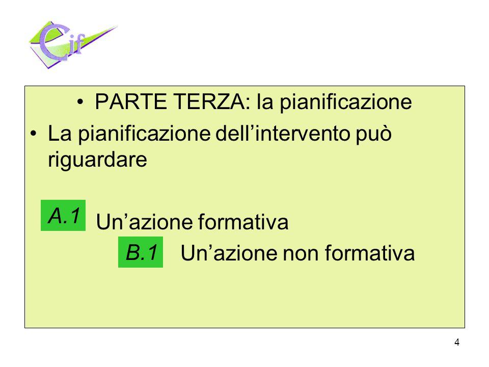 4 PARTE TERZA: la pianificazione La pianificazione dellintervento può riguardare Unazione formativa Unazione non formativa A.1 B.1