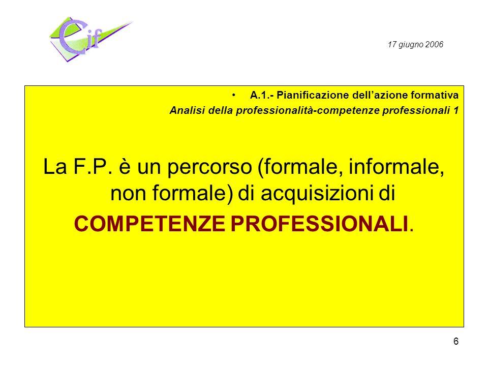6 Pianificazione Realizzazione Valutazione A.1.- Pianificazione dellazione formativa Analisi della professionalità-competenze professionali 1 La F.P.