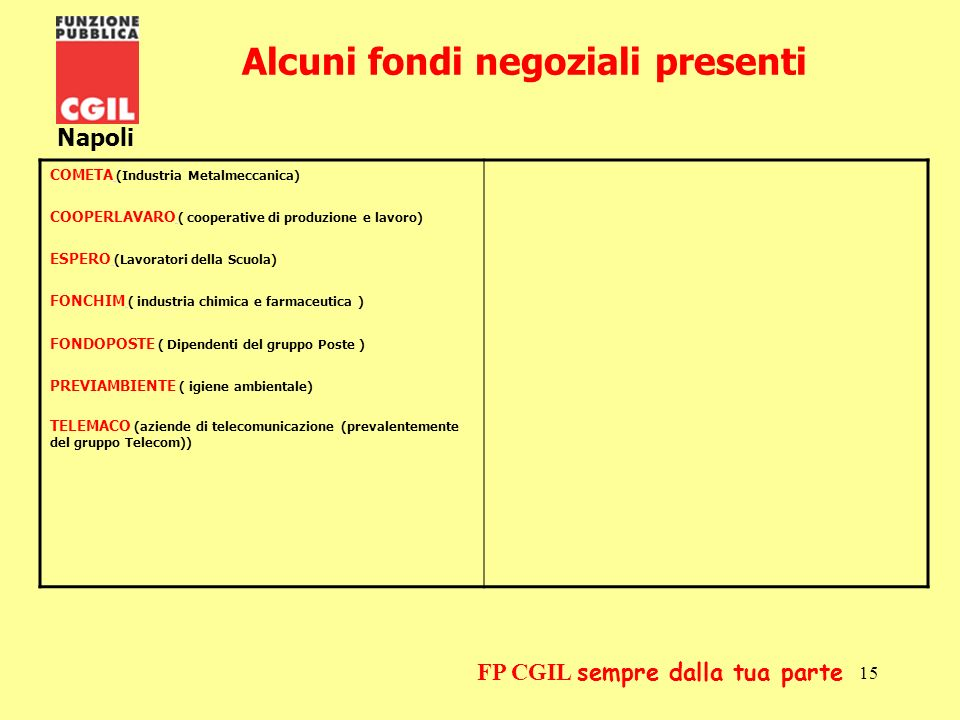 16 Napoli FP CGIL sempre dalla tua parte Come si compone il fondo negoziale.