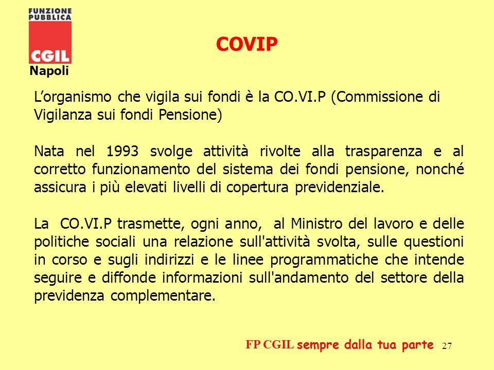 27 Napoli FP CGIL sempre dalla tua parte COVIP Lorganismo che vigila sui fondi è la CO.VI.P (Commissione di Vigilanza sui fondi Pensione) Nata nel 199