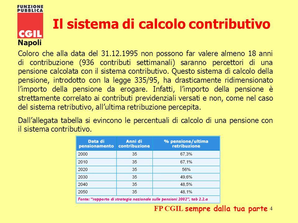 5 Napoli FP CGIL sempre dalla tua parte La riforma delle pensioni Normativa vigente Regole valide fino al 31.12.2007 per i lavoratori dipendenti (uomini e donne) AnnoEtà Anzianità contributiva Requisito contributivo alternativo 2003573537 2004573538 2005573538 2006573539 2007573539 2008573540 Nuove regole dal 01.01.2008 Regole valide per i lavoratori dipendenti (uomini e donne) pubblici e privati AnnoEtà Anzianità contributiva Requisito contributivo alternativo 2008603540 2009603540 2010613540 2011613540 2012613540 2013613540 2014623540