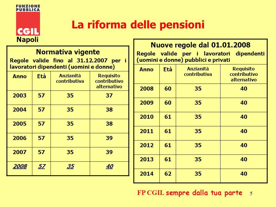 6 Napoli FP CGIL sempre dalla tua parte Chi andrà in pensione con le nuove regole si troverà nella necessità di colmare ciò che la previdenza pubblica non è più in grado di garantire.