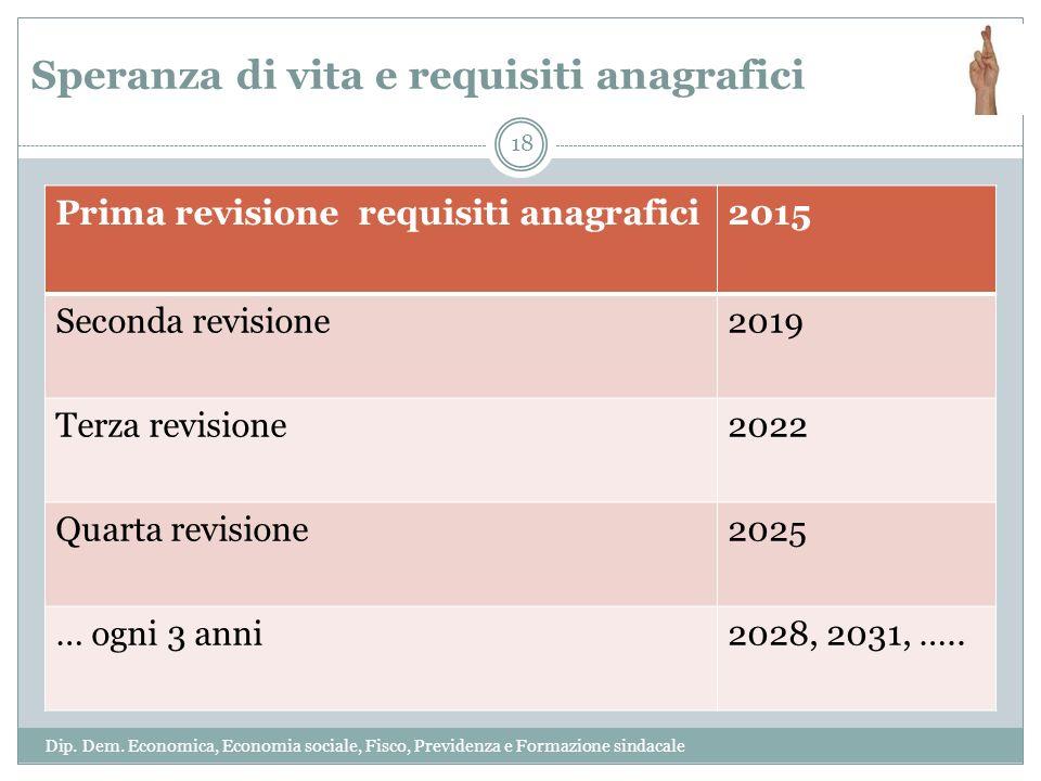 Speranza di vita e requisiti anagrafici 18 Prima revisione requisiti anagrafici2015 Seconda revisione2019 Terza revisione2022 Quarta revisione2025 … o
