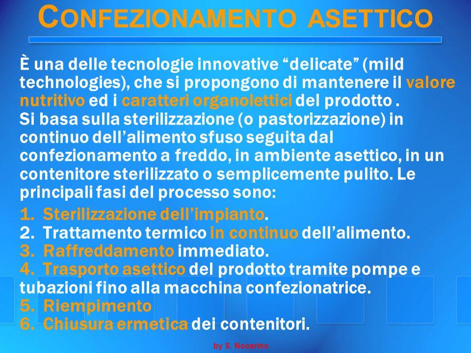 C ONFEZIONAMENTO ASETTICO È una delle tecnologie innovative delicate (mild technologies), che si propongono di mantenere il valore nutritivo ed i cara