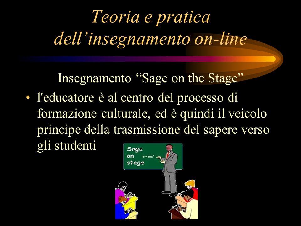 Teoria e pratica dellinsegnamento on-line Insegnamento Sage on the Stage l educatore è al centro del processo di formazione culturale, ed è quindi il veicolo principe della trasmissione del sapere verso gli studenti